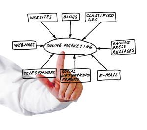 marketing in Warwick Valley