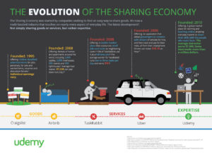 sharing-economy-graphic